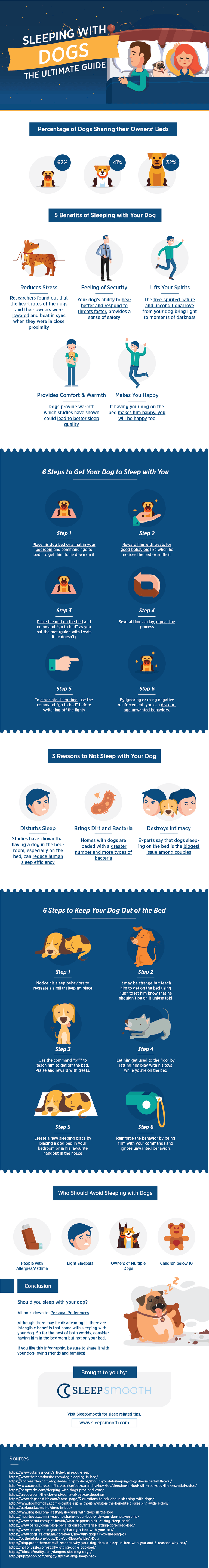 sleeping with dogs infographic